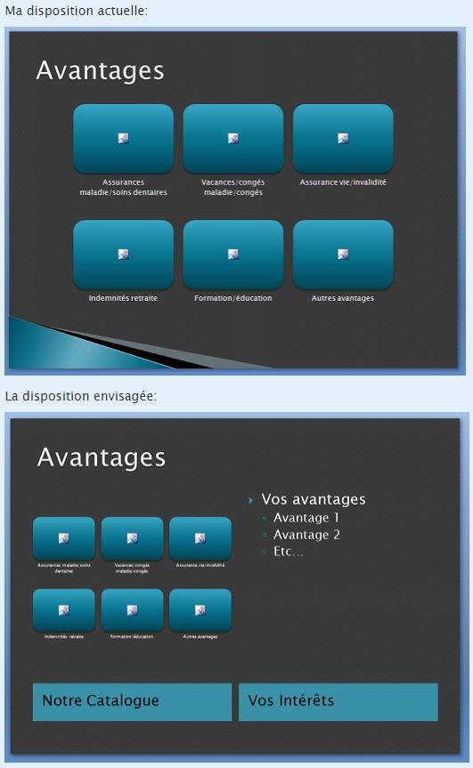 Evaluation de vos connaissances grâce à notre QCM POWERPOINT